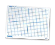 Dry Erase Coordinate Grids Class Set