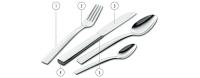 Forks [Pack of 50]