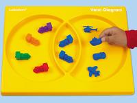 Hands-On Venn Diagram Tray