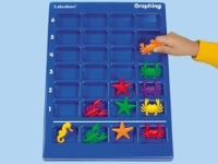 Hands-On Graphing Tray